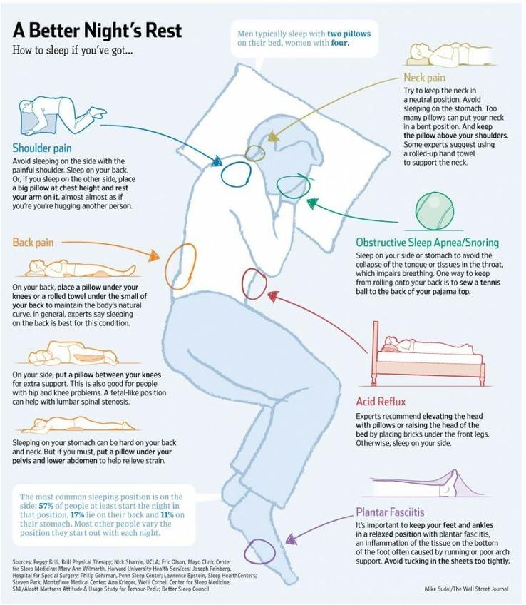 hoe-werkt-herstellen-tijdens-de-slaap